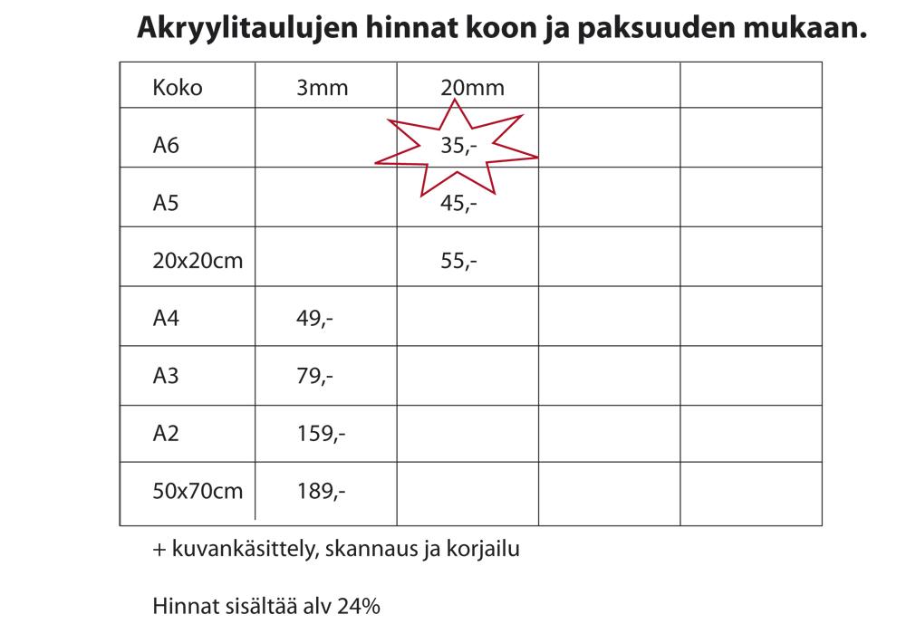 pieni-akryylihinasto-2017